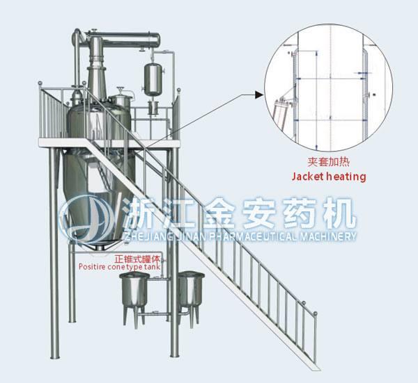 用途: 本设备适用于制药、生物、食品、化工等行业,常用于中草药的有效成份及芳香油的提取,是中药生产中的常用设备。 特点: a.严格按压力容器规范制作,内外精密抛光,符合GMP要求。 b.设备主要由主罐、消泡器、冷凝器、冷却器、油水分离器、过滤器等组成。 c.设备的主要形式有直筒式、正锥式、磨茹式、倒锥式等,可根据需要装备搅拌装置。 d.